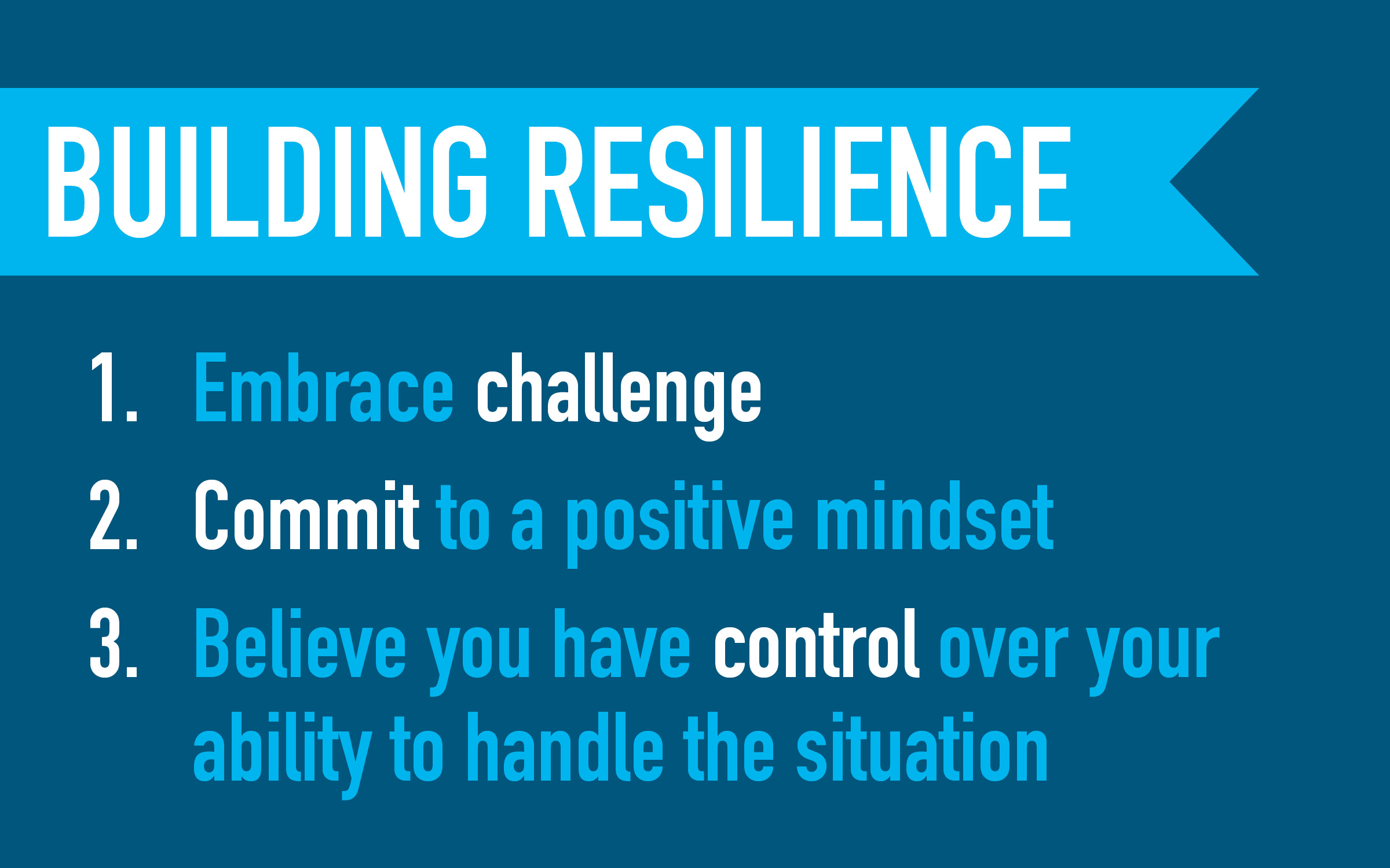 The Three Cs of Resilience